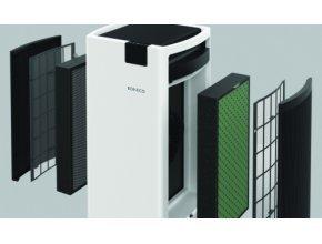 Интеллектуальное управление чистотой воздуха от BONECO