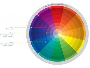 Для конвекторов MINIB расширен выбор цветных панелей
