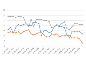 Будьте в курсе вместе с нами: обзор рынка водонагревателей по вопросам читателей!